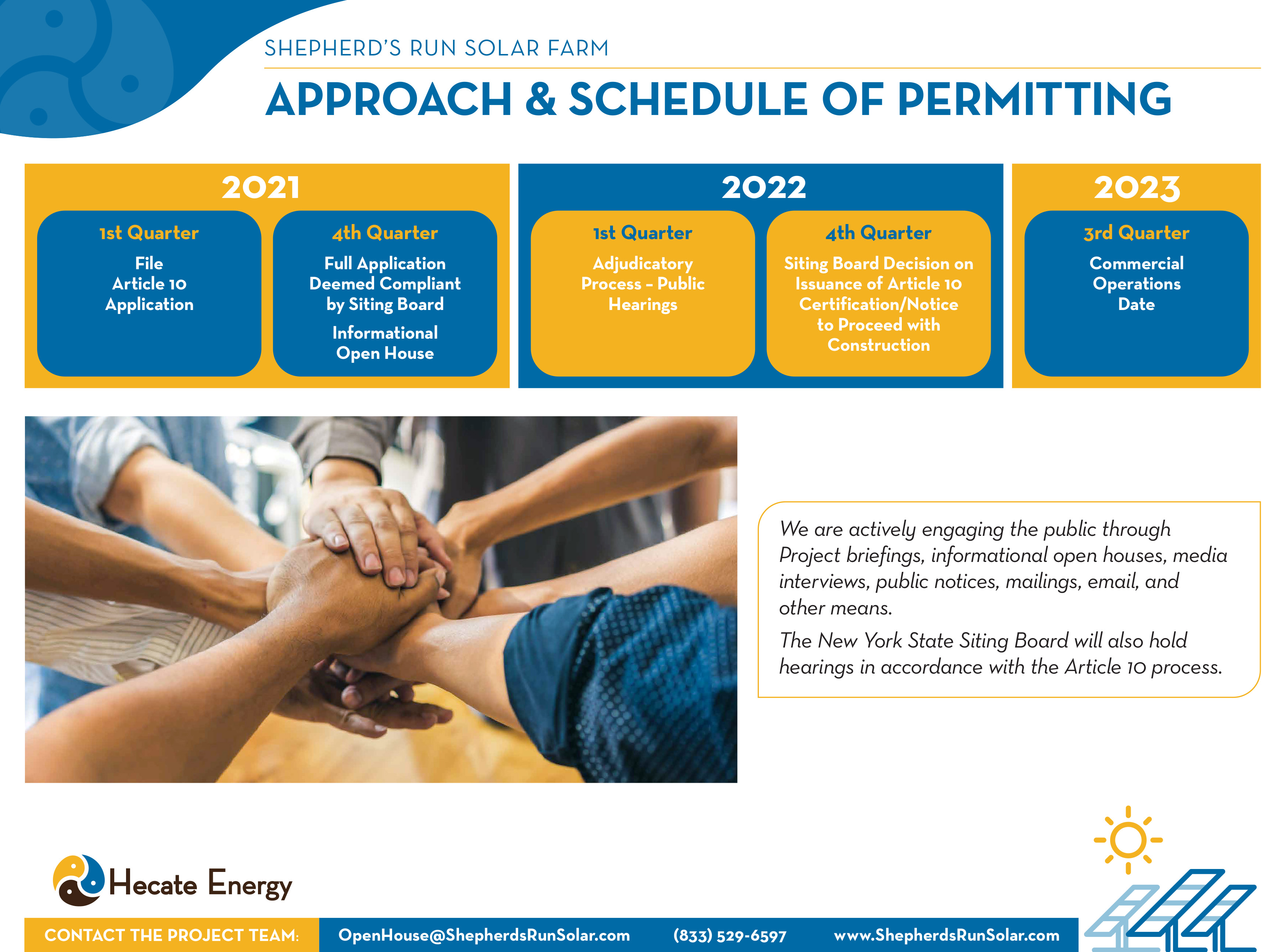 Approach and Schedule of Permitting